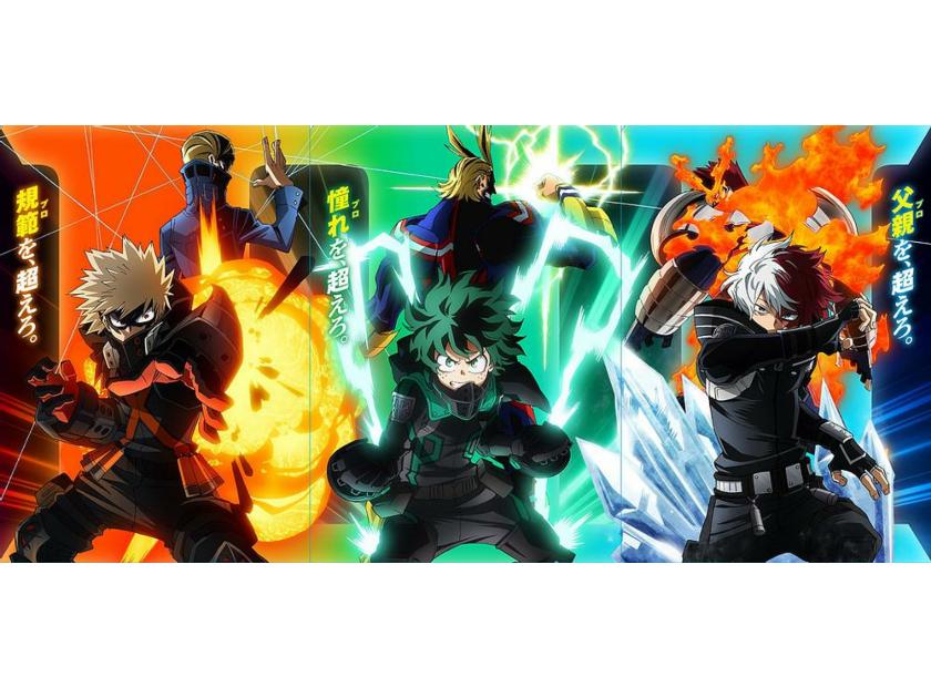 Aitai Kuji My Hero Academia World Heroes Mission Full Movie Summary