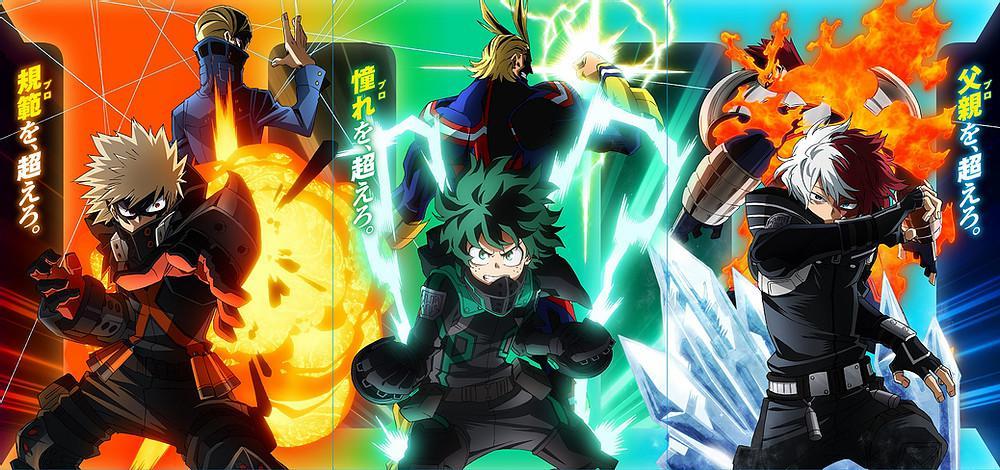 My Hero Academia WORLD HEROES MISSION Full Movie Summary